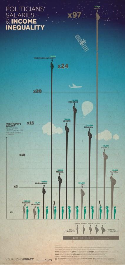 VI-Radar-Politician_Salaries_rev2013-08-16