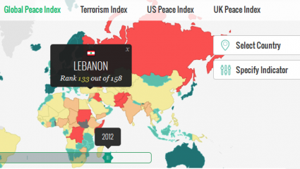 terrorism 2012
