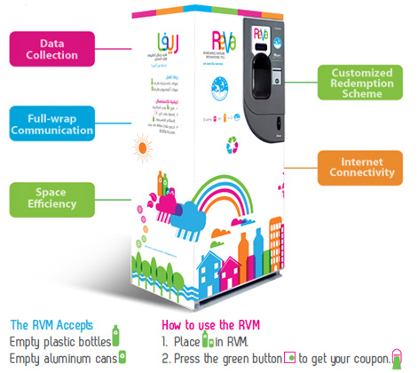 Sharjah marks Earth Day by launching Reverse Vending Machines