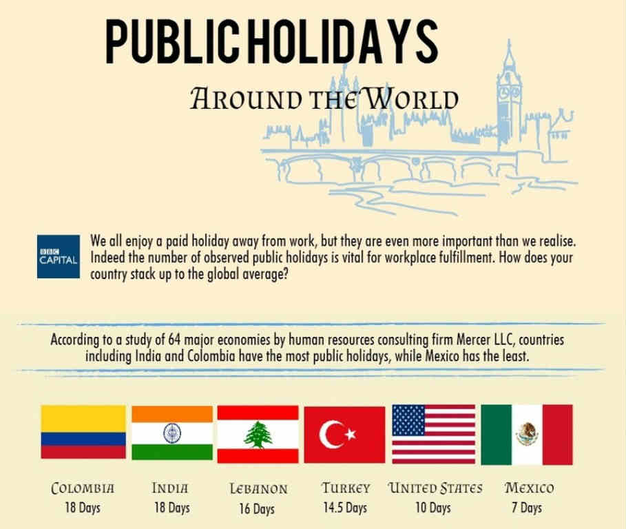 national days of india list pdf 2018