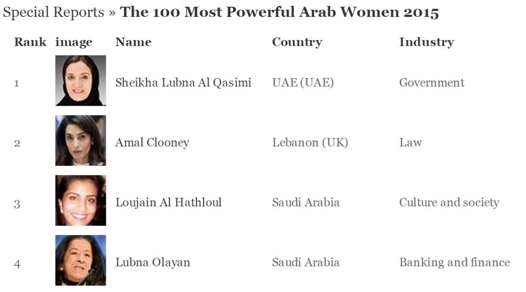 list women