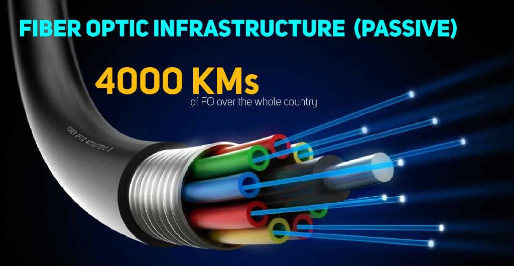 fiber optiocs