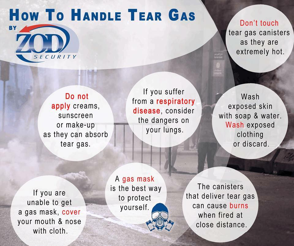 handle tear gas
