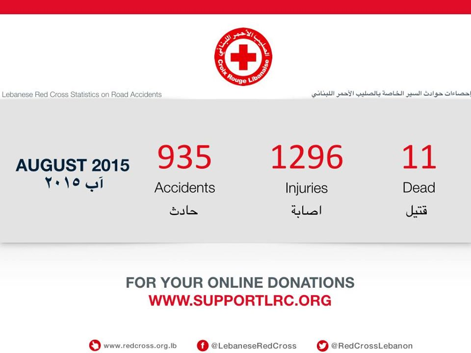 red cross aug 2015