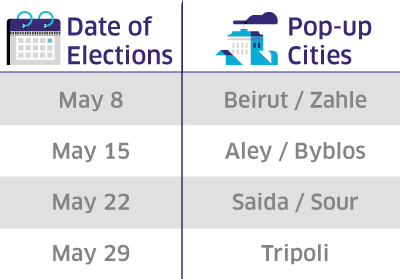 Leb_Elections_English