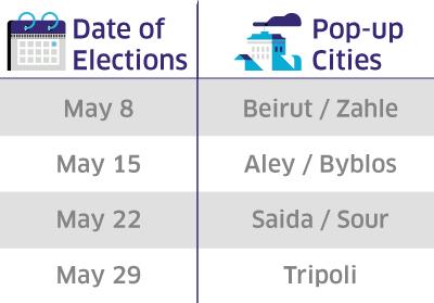 Leb_Elections_English