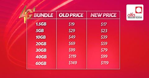 Alfa and Touch New Reduced Mobile Internet Prices
