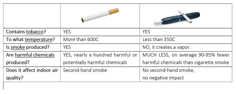 iqos smoking