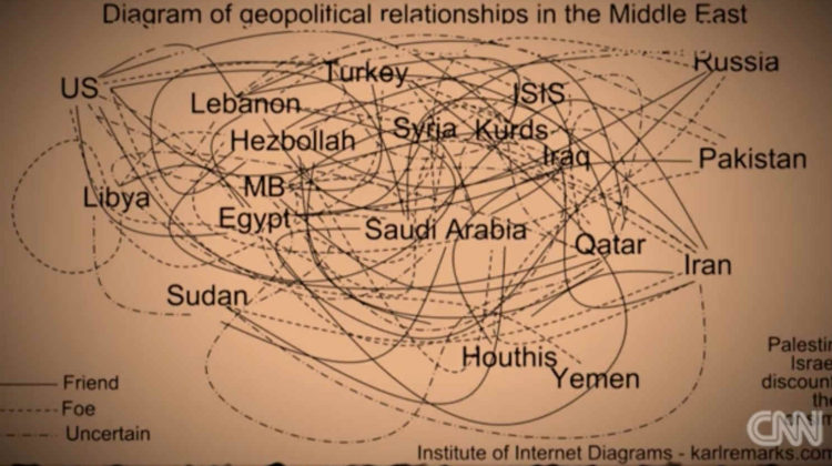 Karl Sharro's Guide to the Middle East Conflict