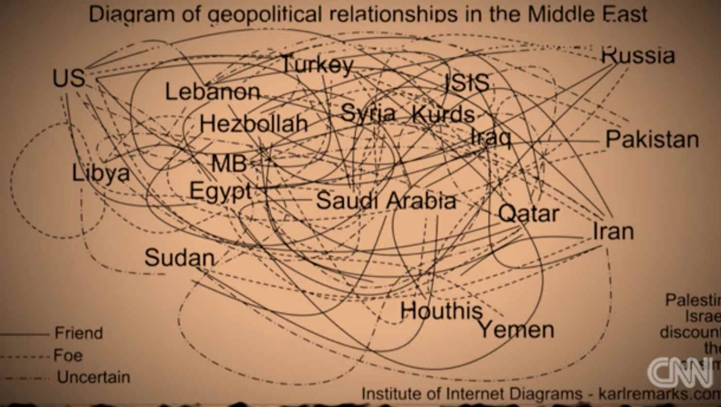 geopolitical issues in middle east In the middle east, regional powers have shrouded their geopolitical  in this  context, political discourse around critical issues has become.