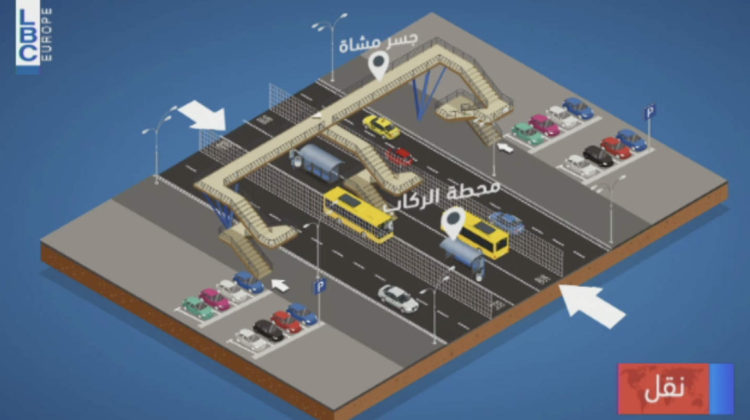 Plans for A New Bus Line (LOL) From Beirut to Tabarja