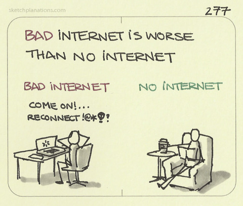 10 Bad Excuses for Slow Internet You only Hear in #Lebanon