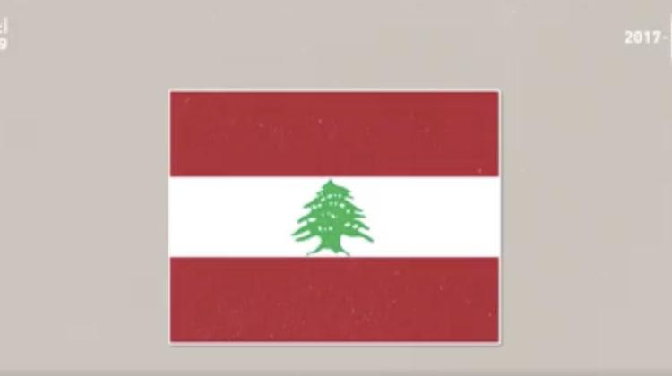 Lebanese Flag History Video