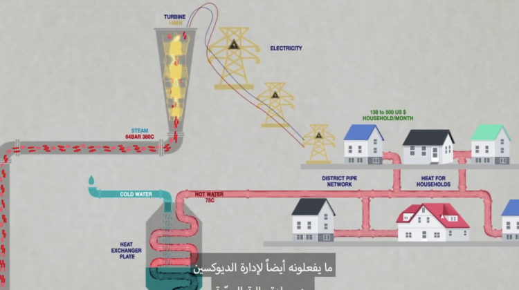 Is Incineration the Right Solution for Beirut?