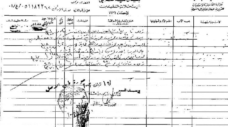 Divorced Lebanese Women To have Children Listed in Family Register