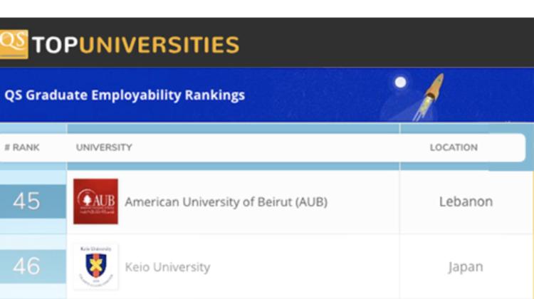 AUB Ranked First in MENA Region & 45th Worldwide in Graduates Employability