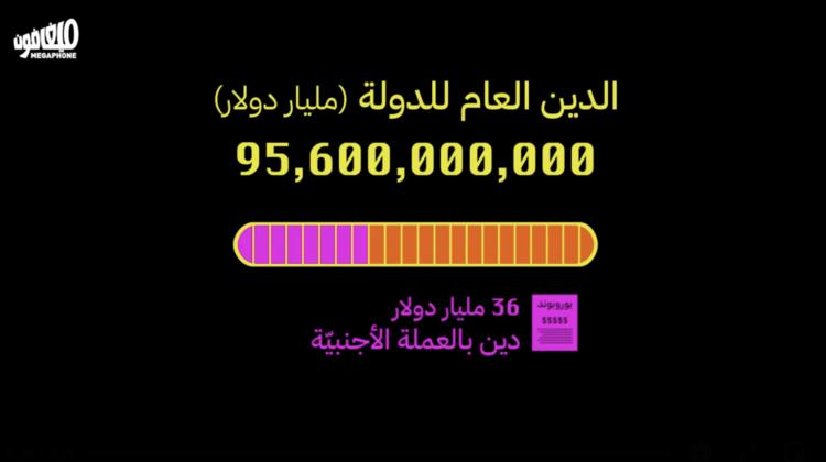 Lebanon's Public Debt Has Dropped by Over 80 Billion Dollars